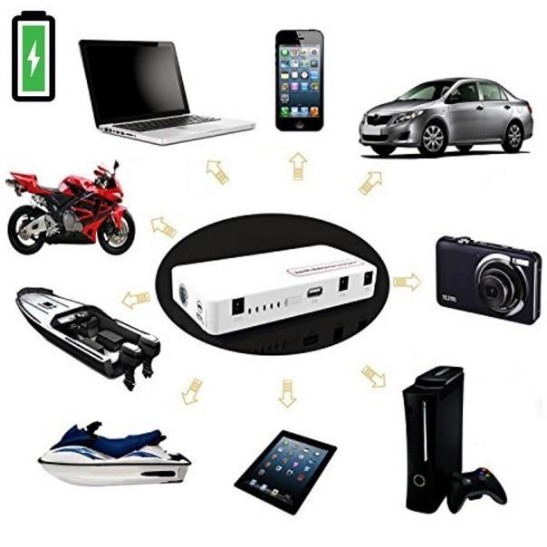 Auton/läppärin/puhelimen lisäakku 12000mAh