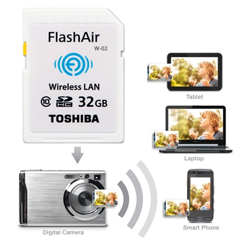 Toshiba WiFi Flash Air II 32GB SDHC -minneskort med nätverk