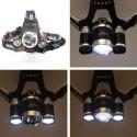 3X CREE LED otsalamppu