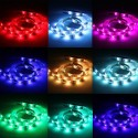 LED valonauha 2m