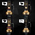 Novsight H7 LED-lampor 36W 12000lm